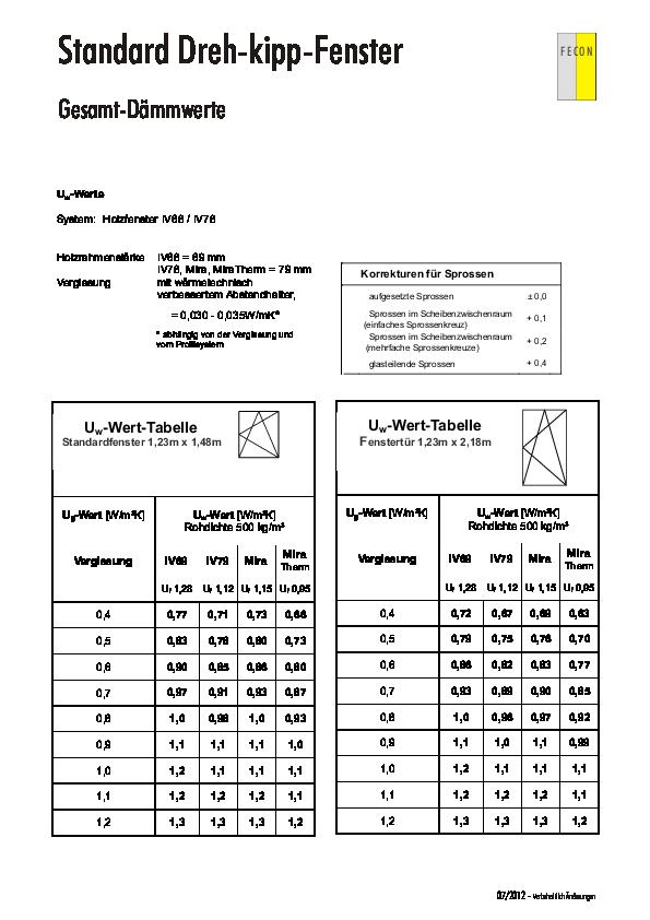 Standard-Gesamtdaemmwerte-Uw-alle